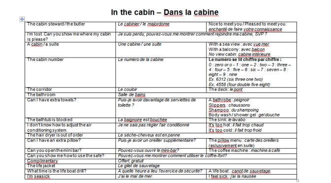 Croisière: Parler en anglais dans la cabine
