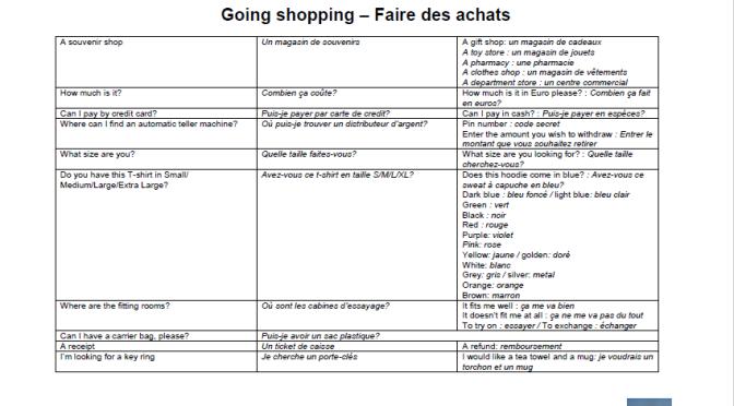 Croisière: Parler anglais pour faire son shopping
